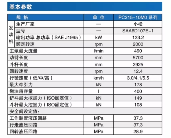 PC215-10M0系列产品基本参数