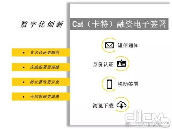 Cat融资的电子化服务