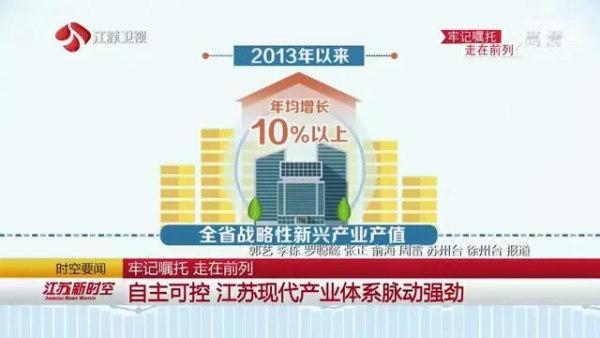 《江苏新时空》新闻截图