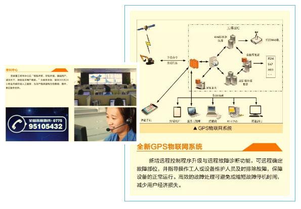 设备配置了新一代物联网系统