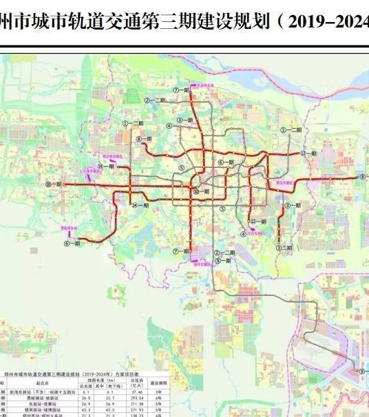 郑州市城市轨道交通第三期建设规划