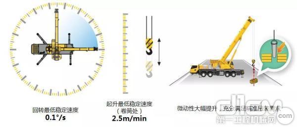 徐工起重机KC系列产品QY55KC性能