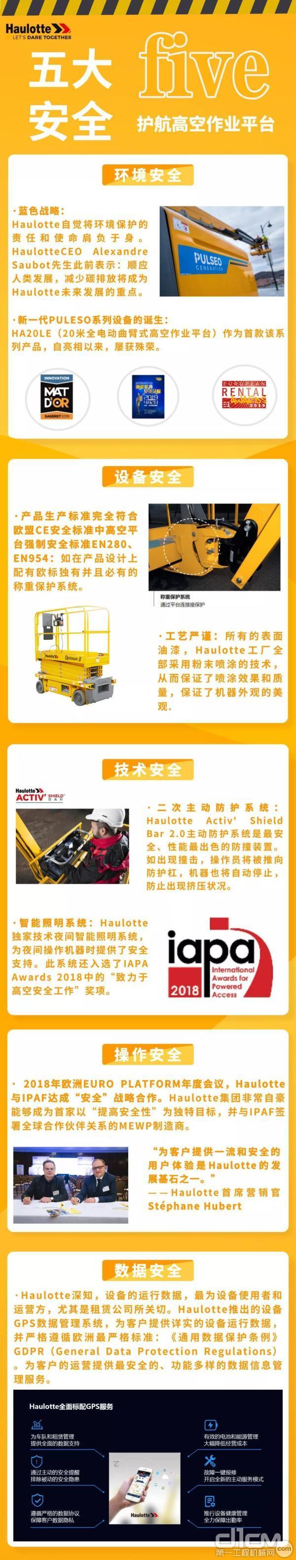 "Haulotte ""五大安全""护航高空作业平台"