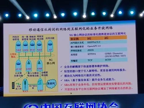 网络架构的升级:移动通信从封闭的网络到互联网化的业务开放网络