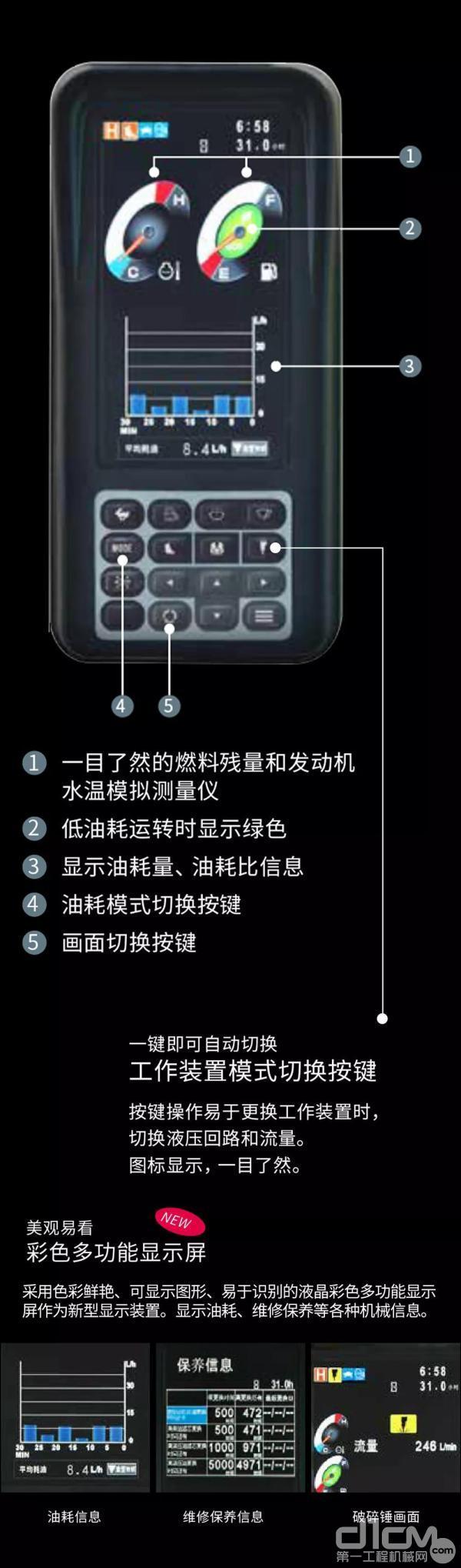 易看易用的彩色多功能显示屏和操作面板