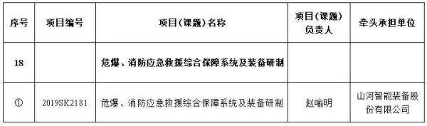 """山河智能装备股份有限公司牵头申报的""""危爆、消防应急救援综合保障系统及装备研制""""获得立项"""