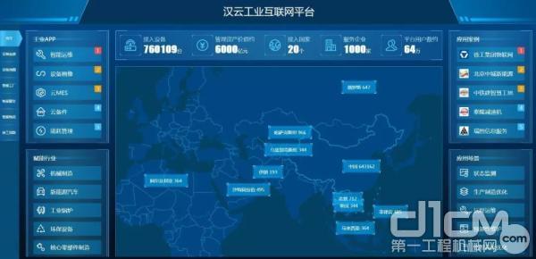 汉云工业互联网平台