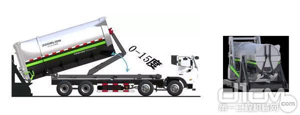中联重科垃圾车,装卸角度小,安全性高