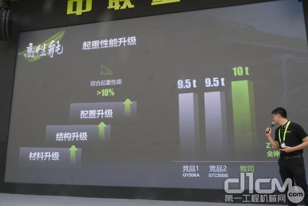 中联重科国六起重机特点:高性能