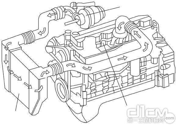 图2 空—空中冷系统