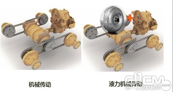 机械传动和液力机械传动