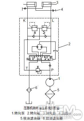 压路机转向液压系统原理图
