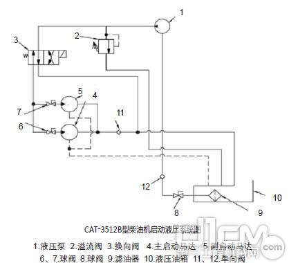 CAT-3512B型柴油机启动液压系统图