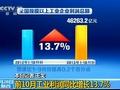 前10月中国工业企业利润同比增长13.7%