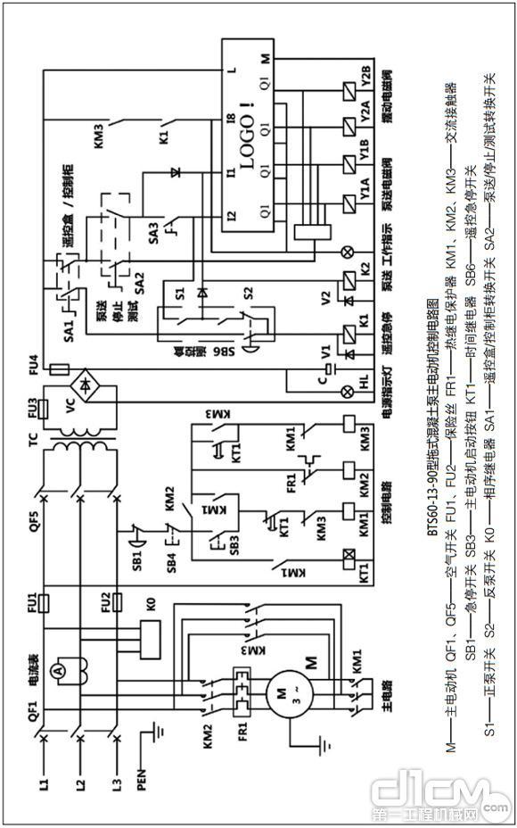 BTS60-13-90型拖式混凝土泵主电动机控制电路图