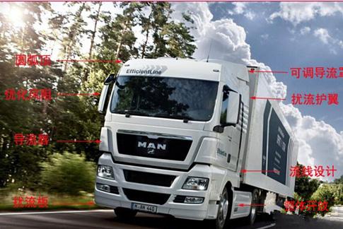 曼恩长途运输车型优化空气动力组件