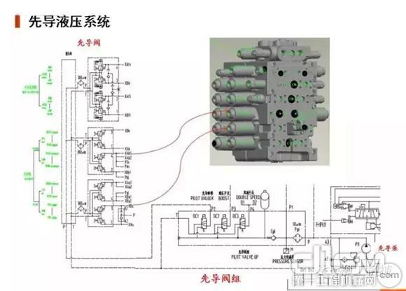 挖掘机先导系统液压原理图