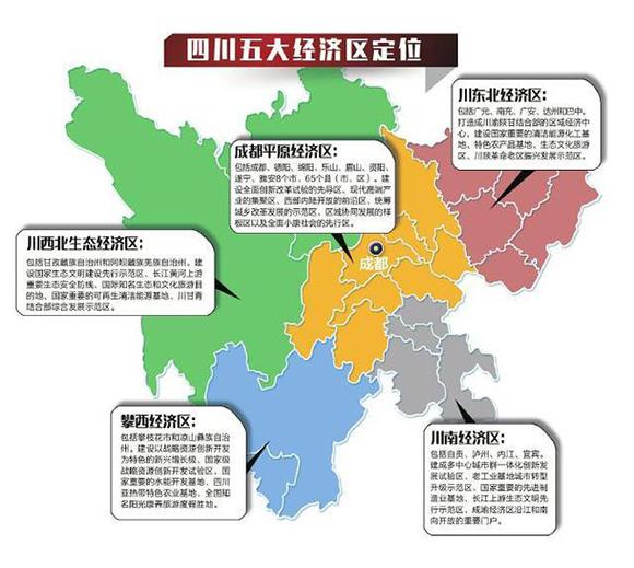 四川5大经济区建设规化 增加多条出川铁路通道