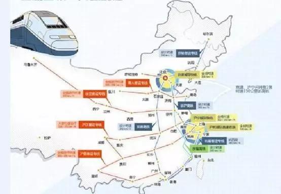中国高铁网络