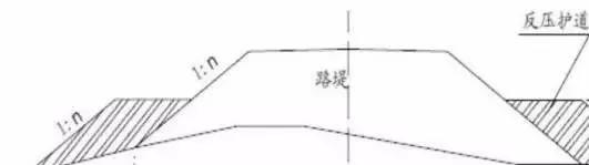 图:反压护道填方施工示意