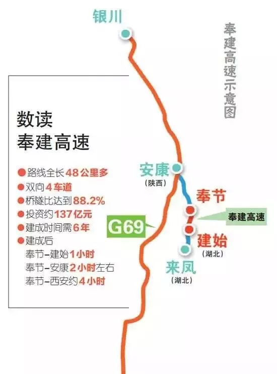 陕西安康至湖北来凤高速公路奉节至巫山渝鄂界段项目