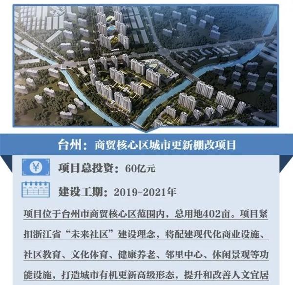 台州商贸核心区城市更新棚改项目