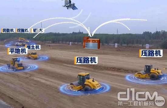 山推股份与华为、山东联通达成5G智能制造深度合作