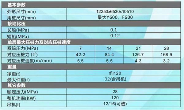 山河智能ZYJ360A双层快压成孔机参数