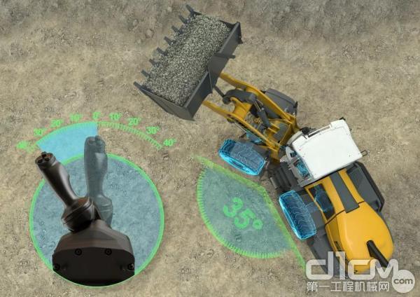 利勃海尔轮式装载机的新增操纵杆转向装置的位置始终与轮式装载机的对应铰接角度保持一致。