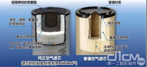 山猫纯正滤芯各部分的材质跟普通空气滤芯有明显区别
