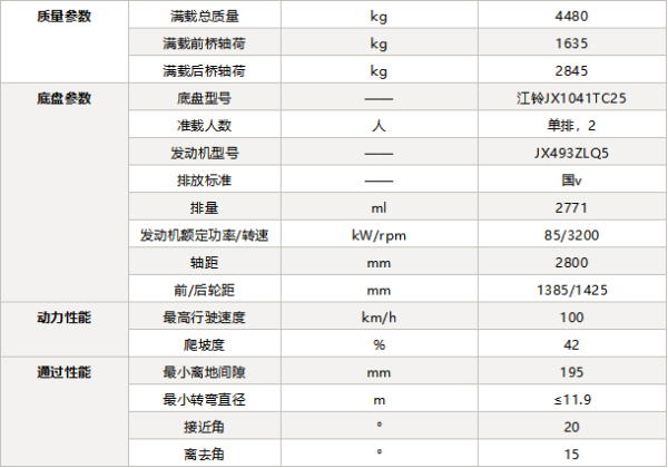 PTT160C参数表