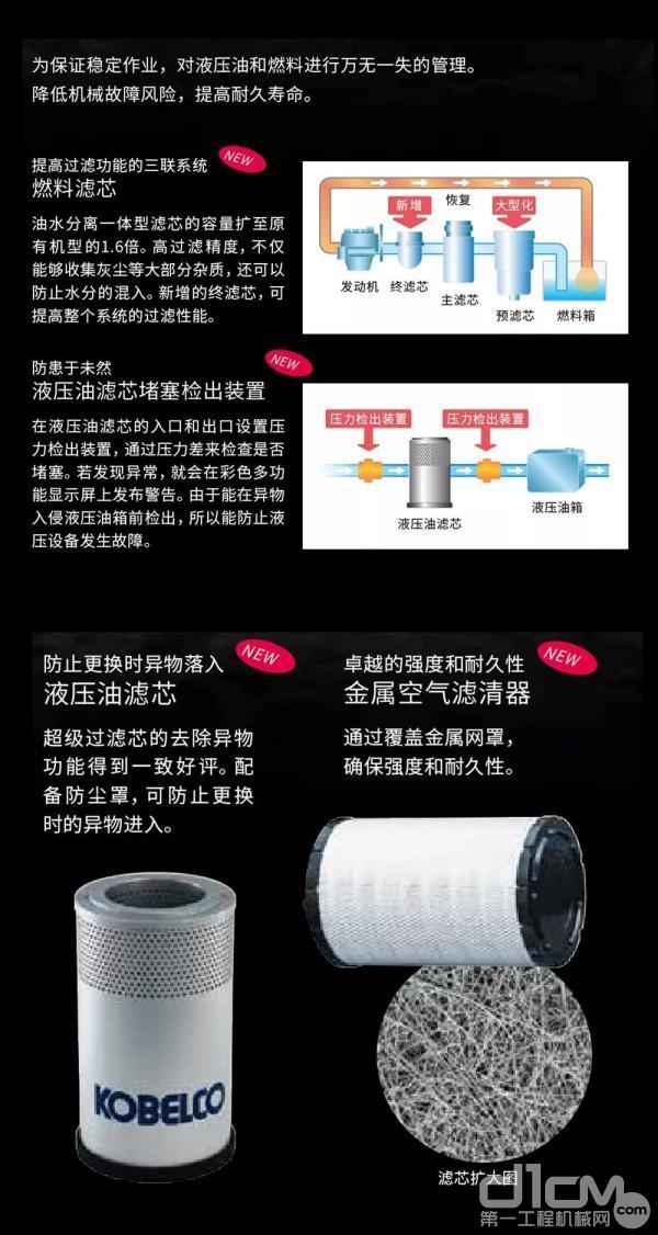 优化升级的液压油过滤系统