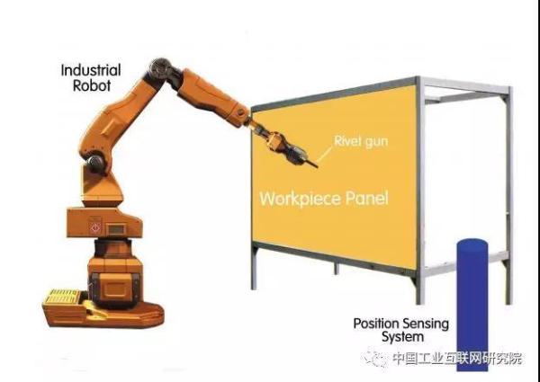 微毫米坐标智能定位技术