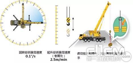 双泵分合流控制技术,起吊精准,操控平顺