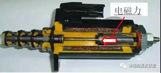 挖掘机电磁比例阀