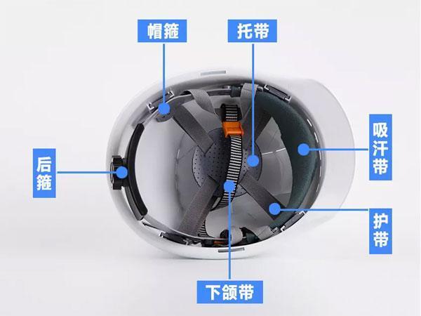 安全帽的结构