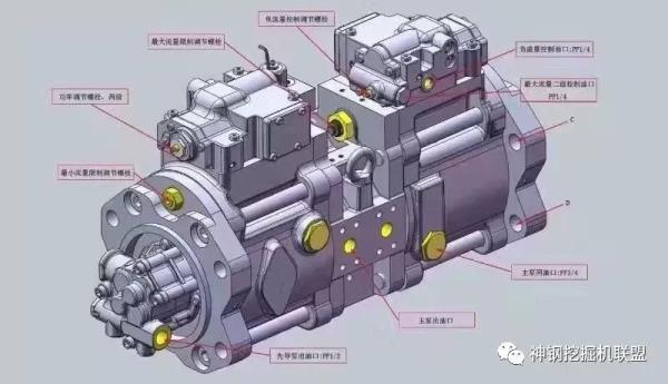 挖掘机液压泵