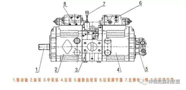 川崎K3V系列液压泵示意图