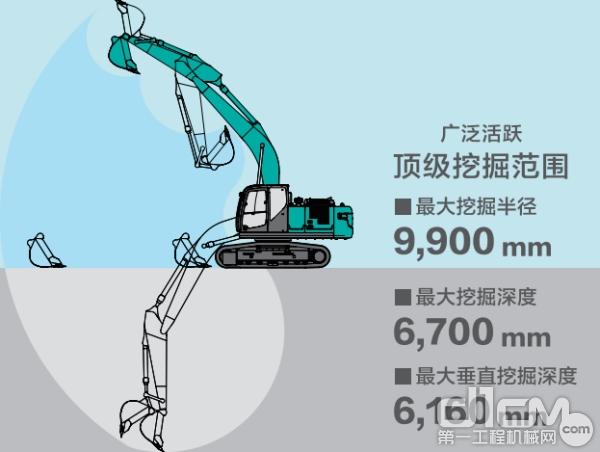 SK210LC-10挖掘范围