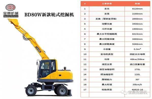 BD80W輪式挖掘機主要參數