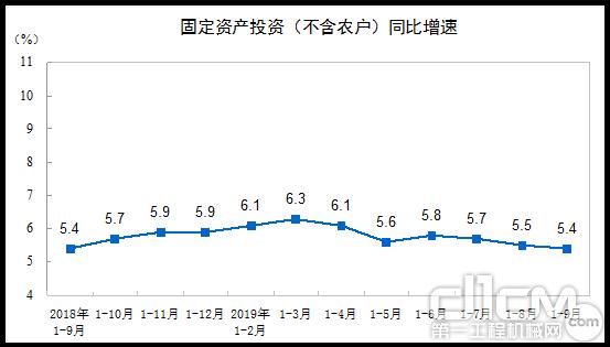 【一周数据】:了解行业事件(2019年10月14日~10月18日)