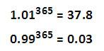 图:计算等式
