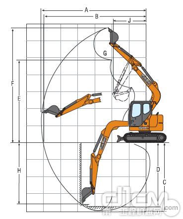 CX75SR作业范围