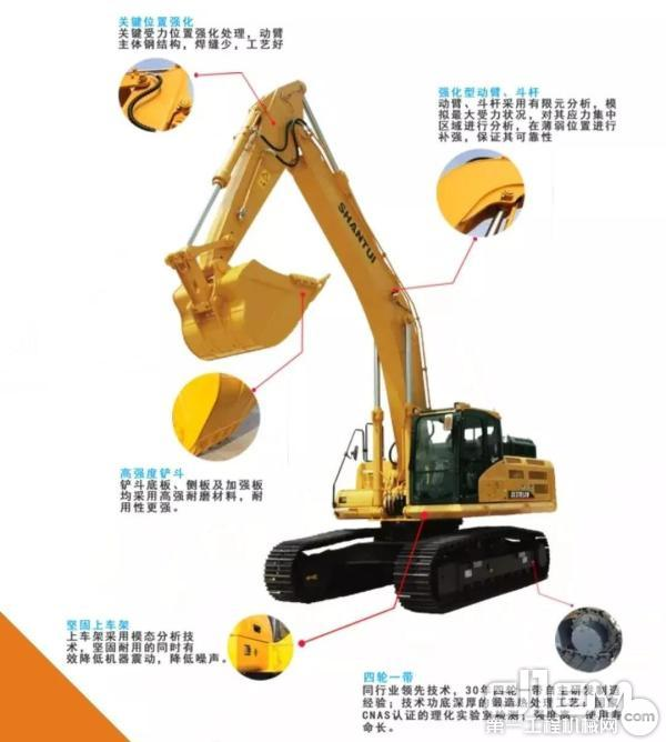 强化型工作装置