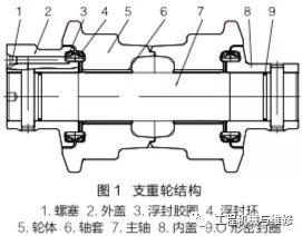 支重轮结构