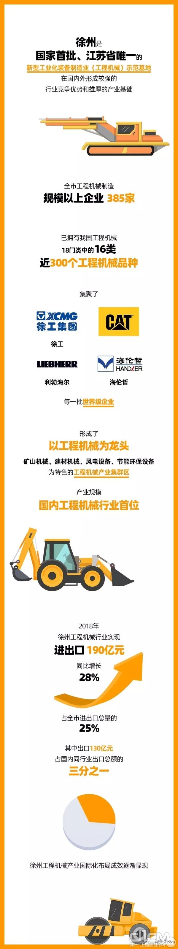 徐州的工程机械制造行业