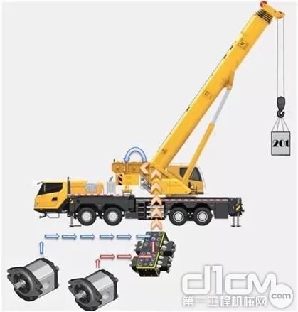 专有双泵自动分合流控制技术