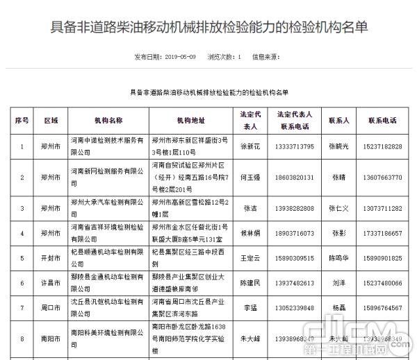 部分地方生态环境局监测机构名单公示