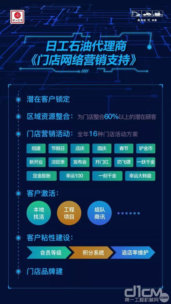 《代理商网络营销支持》临河站战报部分成果展示
