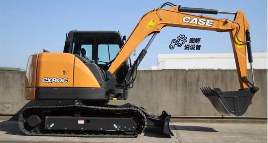 图解说设备:凯斯CX80C你会买吗?
